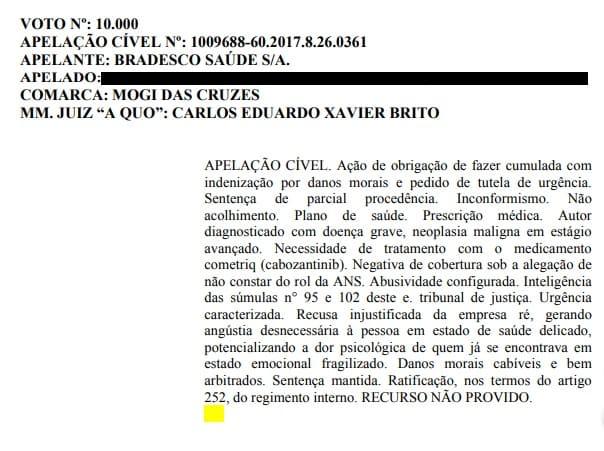 Justiça condena plano de saúde a fornecer cabozantinibe